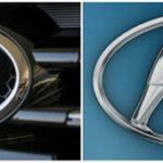 znani-logotipi-podjetje-hyundai