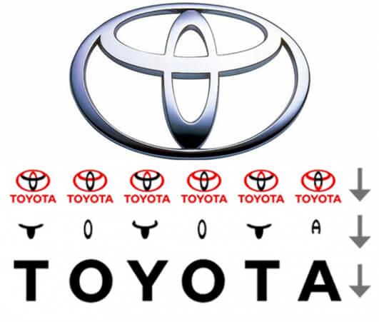 znani-logotipi-podjetje-toyota