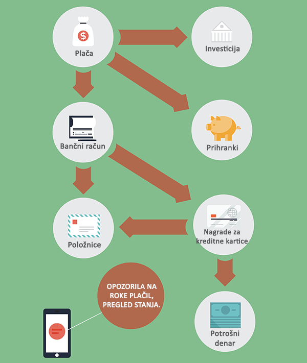 avtomatizacija financ_preglednica